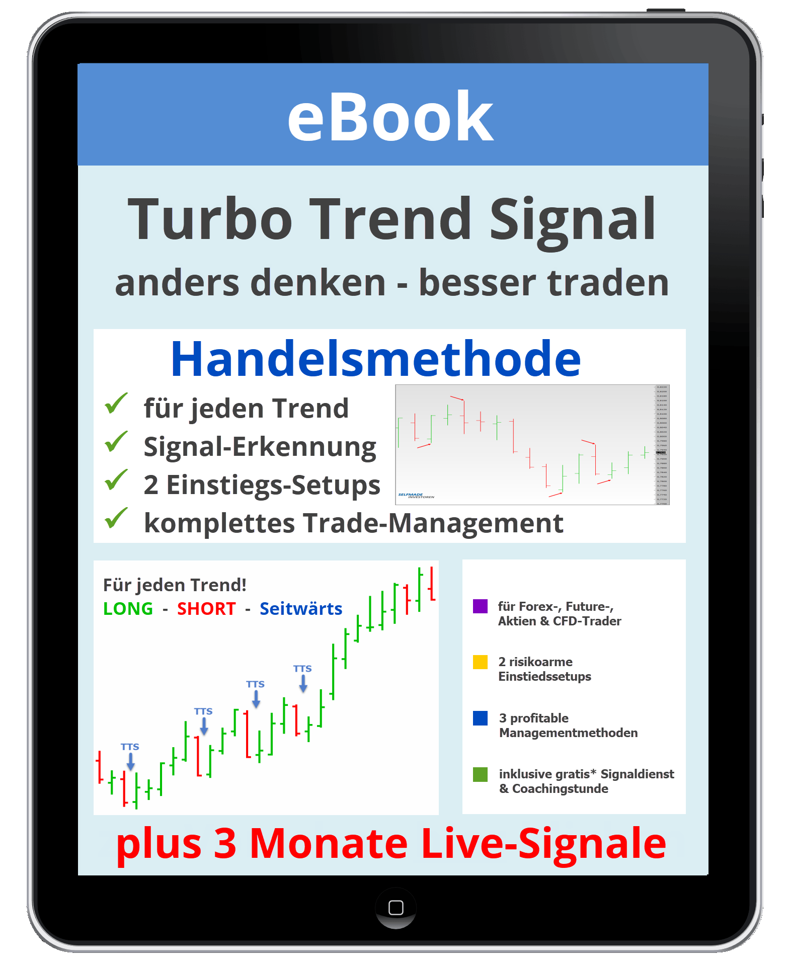Turbo Trend Signal Handelsmethode